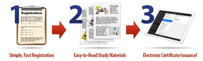 Simple & Fast, Easy-to-Read Material, We Mail Your Certificate